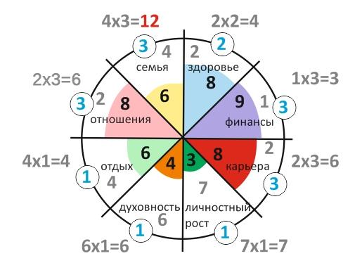 3ylvd2vyvro1